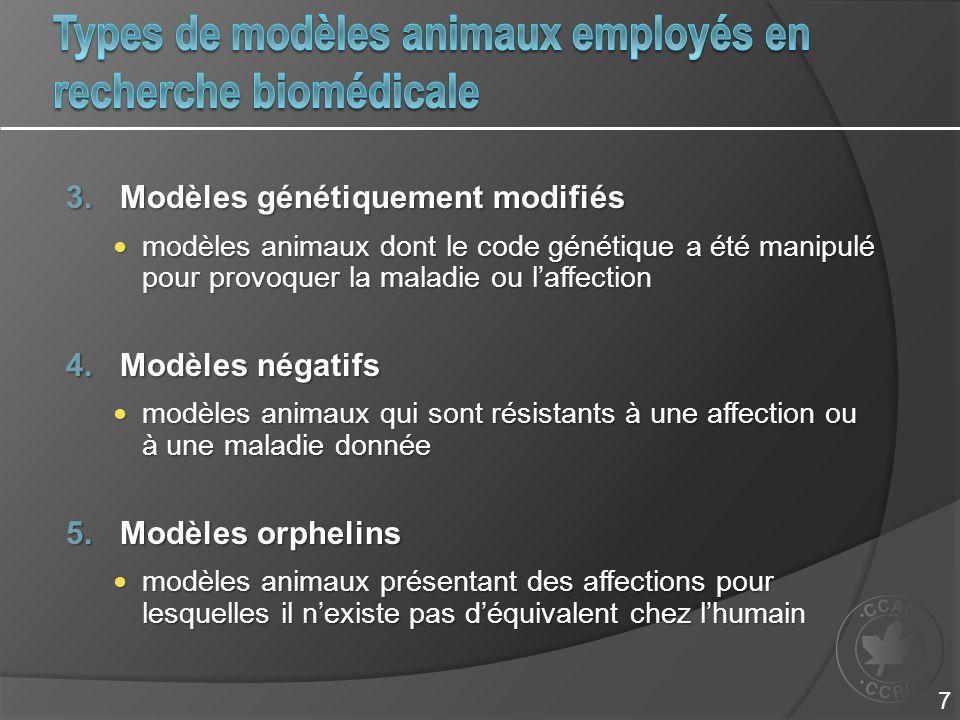 3.Modèles génétiquement modifiés modèles animaux dont le code génétique a été manipulé pour provoquer la maladie ou laffection modèles animaux dont le code génétique a été manipulé pour provoquer la maladie ou laffection 4.Modèles négatifs modèles animaux qui sont résistants à une affection ou à une maladie donnée modèles animaux qui sont résistants à une affection ou à une maladie donnée 5.Modèles orphelins modèles animaux présentant des affections pour lesquelles il nexiste pas déquivalent chez lhumain modèles animaux présentant des affections pour lesquelles il nexiste pas déquivalent chez lhumain 7