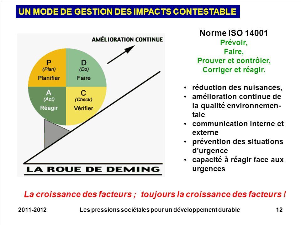 2011-2012Les pressions sociétales pour un développement durable12 Norme ISO 14001 Prévoir, Faire, Prouver et contrôler, Corriger et réagir. réduction