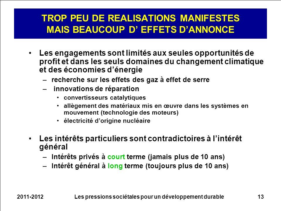 2011-2012Les pressions sociétales pour un développement durable13 TROP PEU DE REALISATIONS MANIFESTES MAIS BEAUCOUP D EFFETS DANNONCE Les engagements