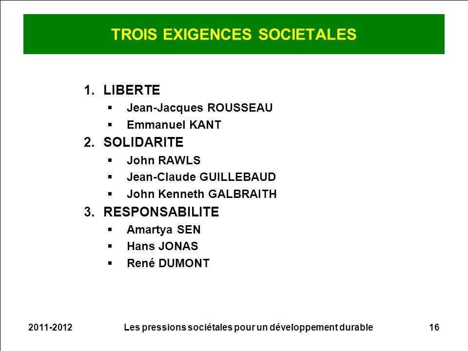 2011-2012Les pressions sociétales pour un développement durable16 TROIS EXIGENCES SOCIETALES 1.LIBERTE Jean-Jacques ROUSSEAU Emmanuel KANT 2.SOLIDARIT