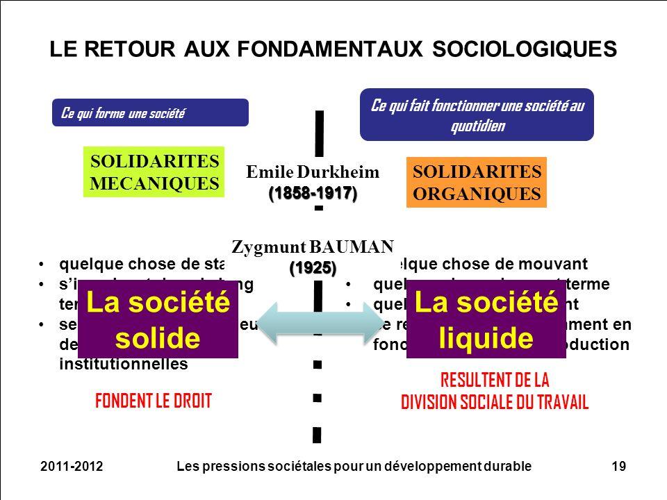 Emile Durkheim(1858-1917) Ce qui forme une société Ce qui fait fonctionner une société au quotidien LE RETOUR AUX FONDAMENTAUX SOCIOLOGIQUES 2011-2012Les pressions sociétales pour un développement durable19 SOLIDARITES MECANIQUES SOLIDARITES ORGANIQUES quelque chose de stable sinscrivent dans le long terme se renouvellent par le jeu des modifications institutionnelles FONDENT LE DROIT quelque chose de mouvant quelque chose du court terme quelque chose de largent se renouvellent constamment en fonction du mode de production RESULTENT DE LA DIVISION SOCIALE DU TRAVAIL La société solide La société liquide Zygmunt BAUMAN(1925)