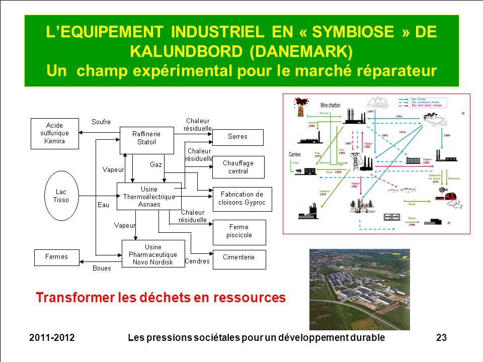 LEQUIPEMENT INDUSTRIEL EN « SYMBIOSE » DE KALUNDBORD (DANEMARK) Un champ expérimental pour le marché réparateur 2011-201223 Transformer les déchets en