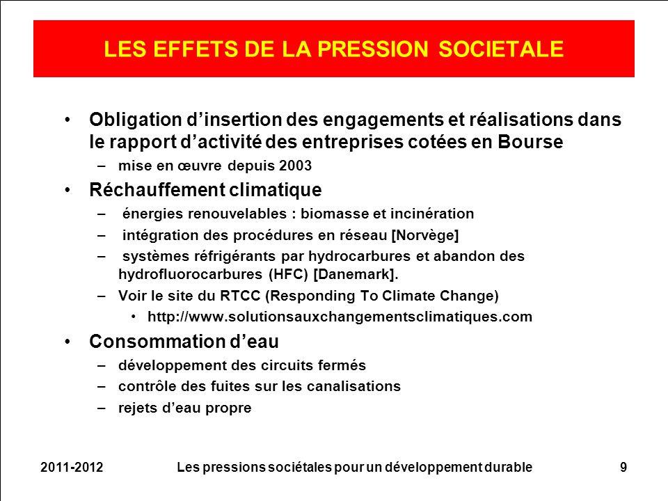 2011-2012Les pressions sociétales pour un développement durable9 LES EFFETS DE LA PRESSION SOCIETALE Obligation dinsertion des engagements et réalisat