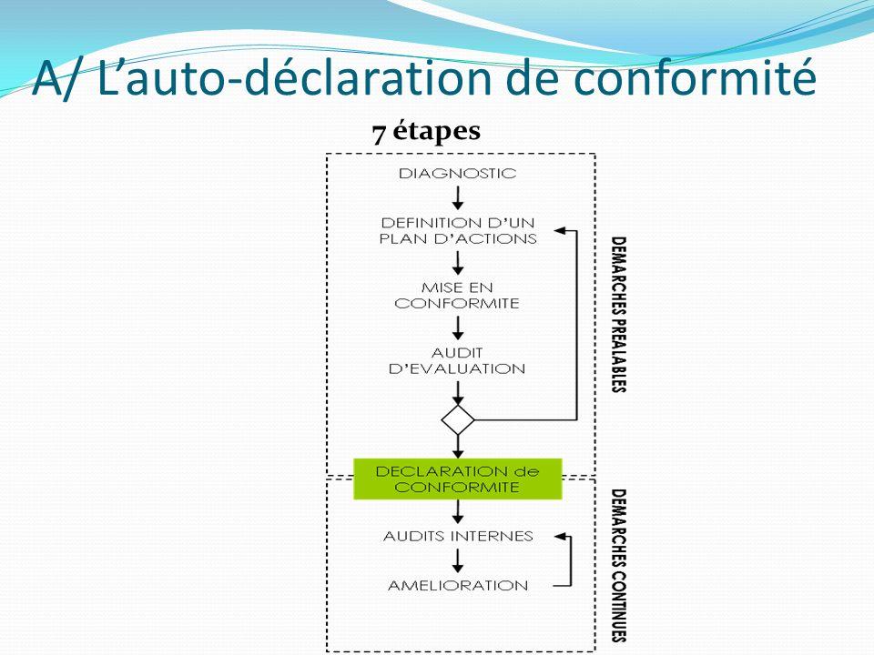 A/ Lauto-déclaration de conformité 7 étapes