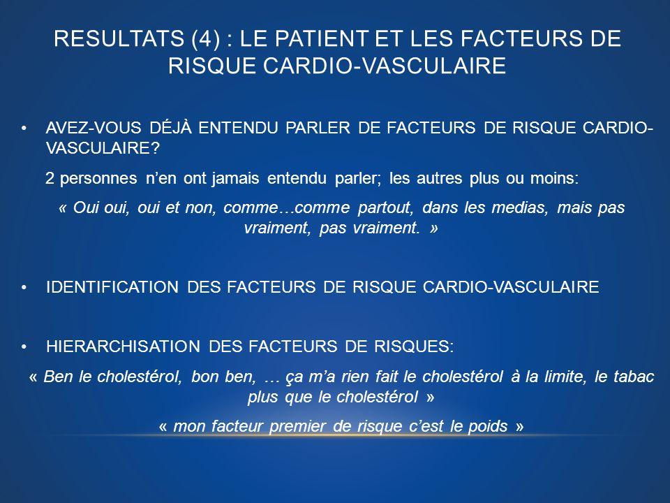 RESULTATS (4) : LE PATIENT ET LES FACTEURS DE RISQUE CARDIO-VASCULAIRE AVEZ-VOUS DÉJÀ ENTENDU PARLER DE FACTEURS DE RISQUE CARDIO- VASCULAIRE? 2 perso