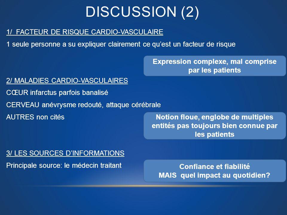 DISCUSSION (2) 1/ FACTEUR DE RISQUE CARDIO-VASCULAIRE 1 seule personne a su expliquer clairement ce quest un facteur de risque 2/ MALADIES CARDIO-VASC