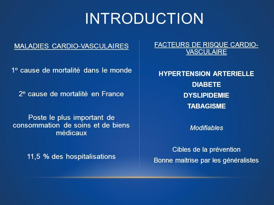 MALADIES CARDIO-VASCULAIRES 1 e cause de mortalité dans le monde 2 e cause de mortalité en France Poste le plus important de consommation de soins et