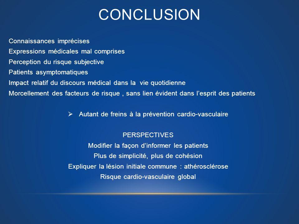 CONCLUSION Connaissances imprécises Expressions médicales mal comprises Perception du risque subjective Patients asymptomatiques Impact relatif du dis