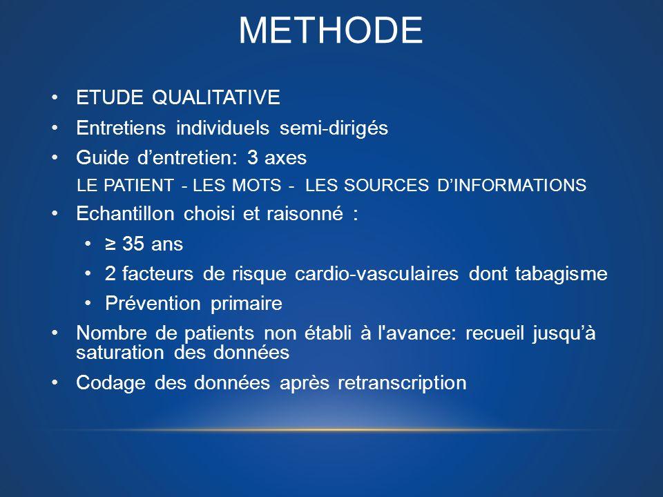 METHODE ETUDE QUALITATIVE Entretiens individuels semi-dirigés Guide dentretien: 3 axes LE PATIENT - LES MOTS - LES SOURCES DINFORMATIONS Echantillon c