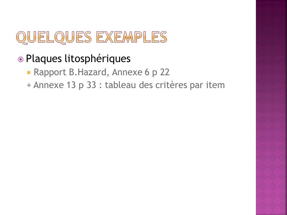 Plaques litosphériques Rapport B.Hazard, Annexe 6 p 22 + Annexe 13 p 33 : tableau des critères par item