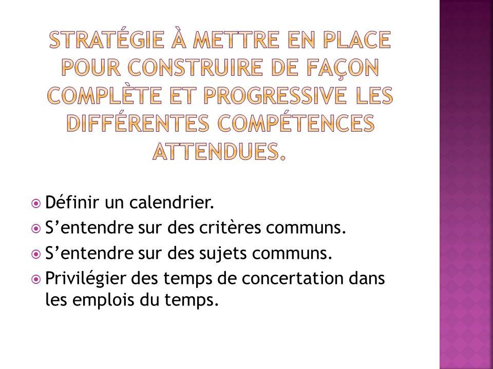 Définir un calendrier. Sentendre sur des critères communs. Sentendre sur des sujets communs. Privilégier des temps de concertation dans les emplois du
