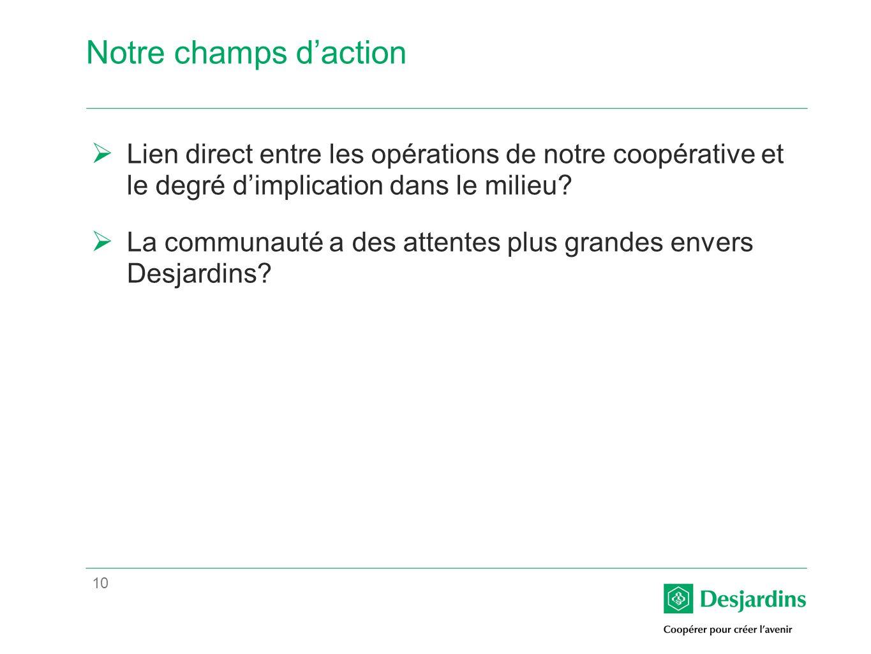 10 Notre champs daction Lien direct entre les opérations de notre coopérative et le degré dimplication dans le milieu.