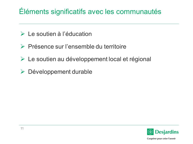 11 Éléments significatifs avec les communautés Le soutien à léducation Présence sur lensemble du territoire Le soutien au développement local et régional Développement durable