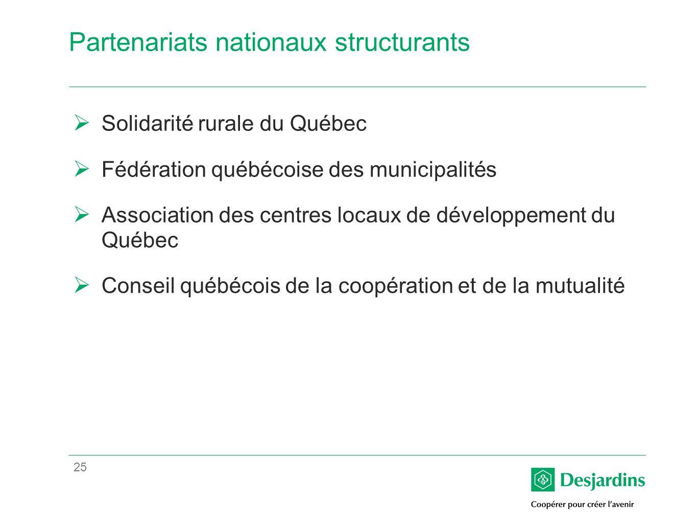 25 Partenariats nationaux structurants Solidarité rurale du Québec Fédération québécoise des municipalités Association des centres locaux de développement du Québec Conseil québécois de la coopération et de la mutualité