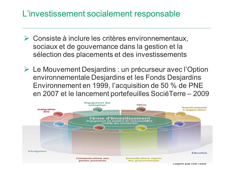 30 Linvestissement socialement responsable Consiste à inclure les critères environnementaux, sociaux et de gouvernance dans la gestion et la sélection des placements et des investissements Le Mouvement Desjardins : un précurseur avec lOption environnementale Desjardins et les Fonds Desjardins Environnement en 1999, lacquisition de 50 % de PNE en 2007 et le lancement portefeuilles SociéTerre – 2009