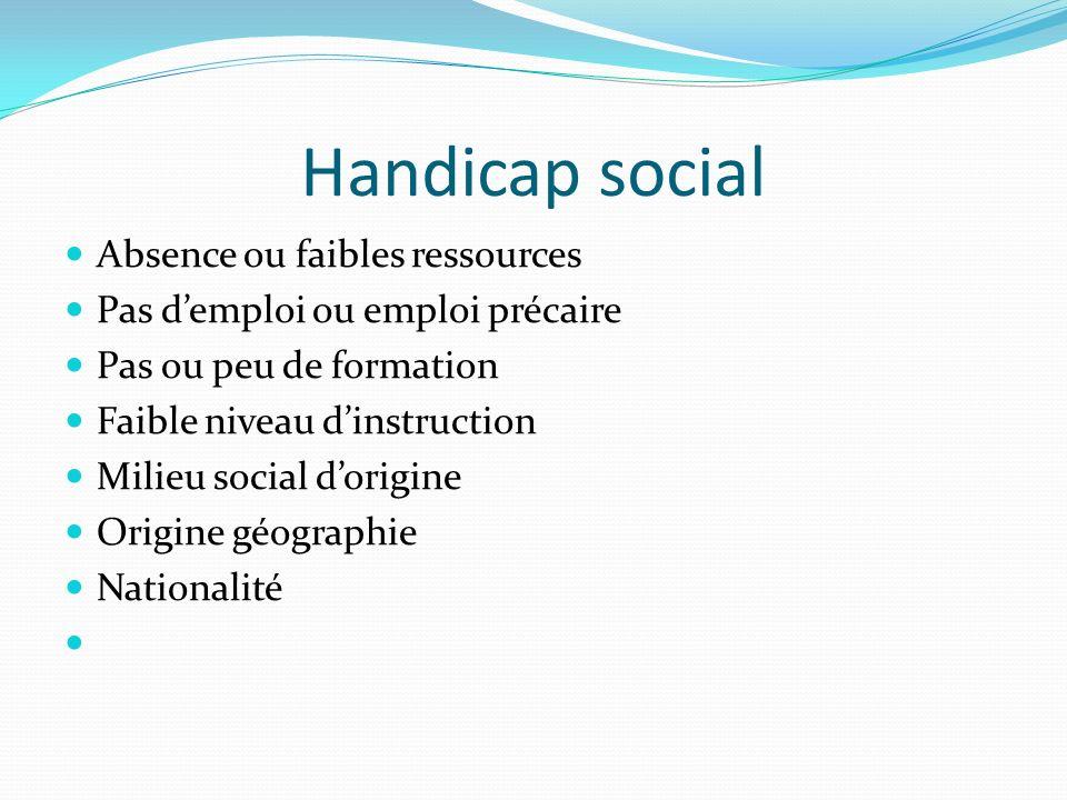 Handicap social Absence ou faibles ressources Pas demploi ou emploi précaire Pas ou peu de formation Faible niveau dinstruction Milieu social dorigine