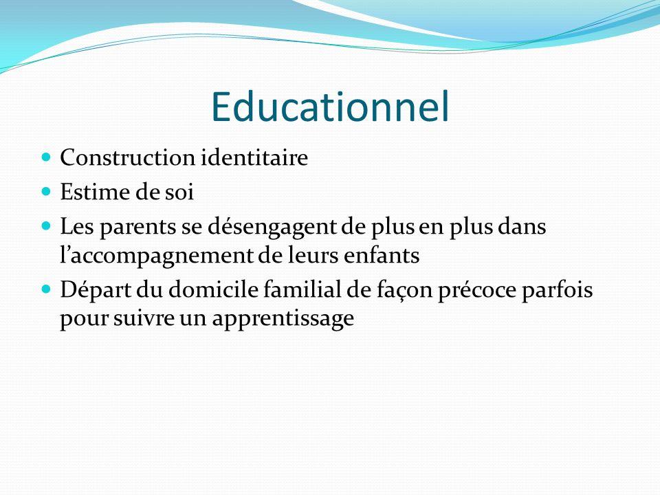 Educationnel Construction identitaire Estime de soi Les parents se désengagent de plus en plus dans laccompagnement de leurs enfants Départ du domicil