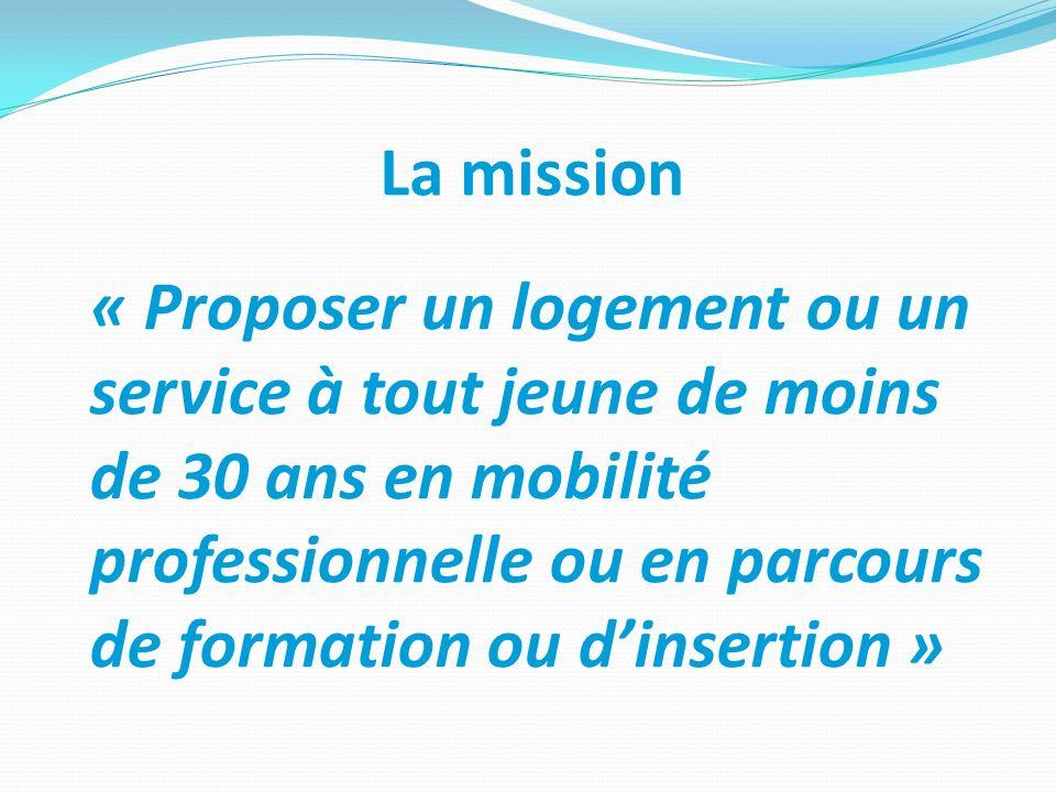 La mission « Proposer un logement ou un service à tout jeune de moins de 30 ans en mobilité professionnelle ou en parcours de formation ou dinsertion