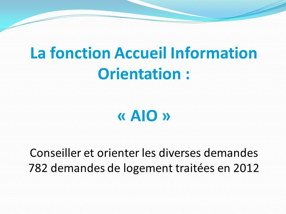 La fonction Accueil Information Orientation : « AIO » Conseiller et orienter les diverses demandes 782 demandes de logement traitées en 2012