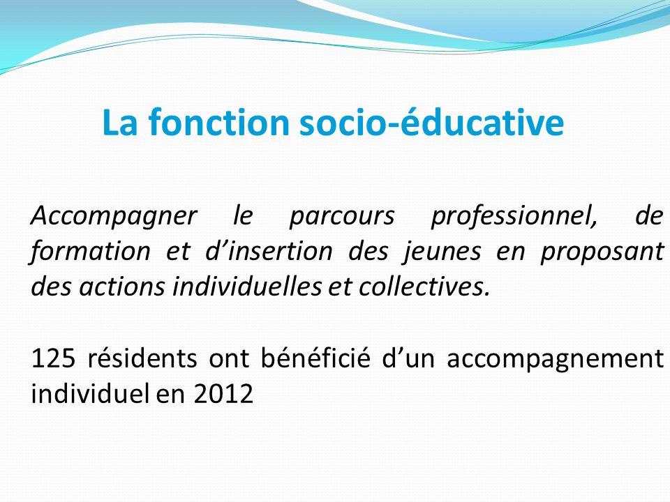 La fonction socio-éducative Accompagner le parcours professionnel, de formation et dinsertion des jeunes en proposant des actions individuelles et col