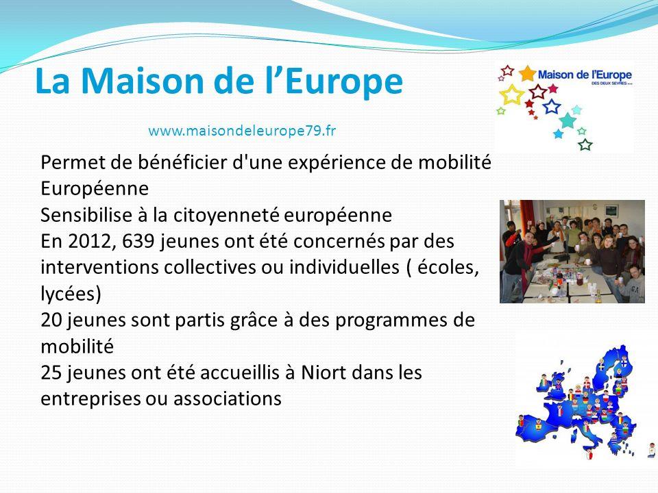 La Maison de lEurope Permet de bénéficier d'une expérience de mobilité Européenne Sensibilise à la citoyenneté européenne En 2012, 639 jeunes ont été