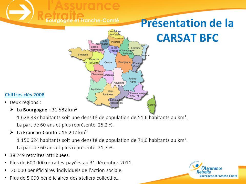 Présentation de la CARSAT BFC Chiffres clés 2008 Deux régions : La Bourgogne : 31 582 km² 1 628 837 habitants soit une densité de population de 51,6 h
