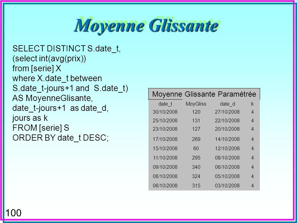 99 Tendance qtyQty1 100200 300 400 600 SELECT SP.qty, SP.Qty1 FROM SP WHERE (((SP.Qty1) Is Not Null)) ORDER BY SP.qty; SP est supposé avec la DF entre Qty et Qty1 Tendance : Qty1 est toujours > Qty, + décart pour Qty > 300 Graph 3D avec Qty en abscisses