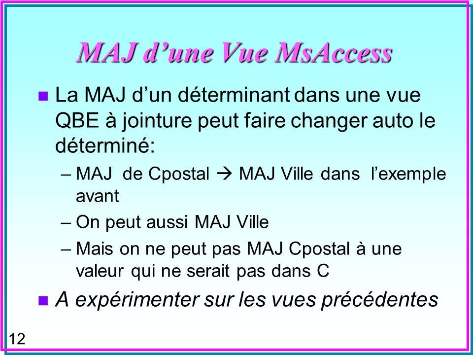 11 MAJ dune Vue MsAccess n On peut mettre à jour une vue –Toute vue incluant la clé primaire –Notamment comme attribut de jointure F Y compris externe –Lien classe – sous-classe –Le résultat peut être la MAJ simultanée de plusieurs tables sources de la vue n A expérimenter sur les vues SP1 et SP2