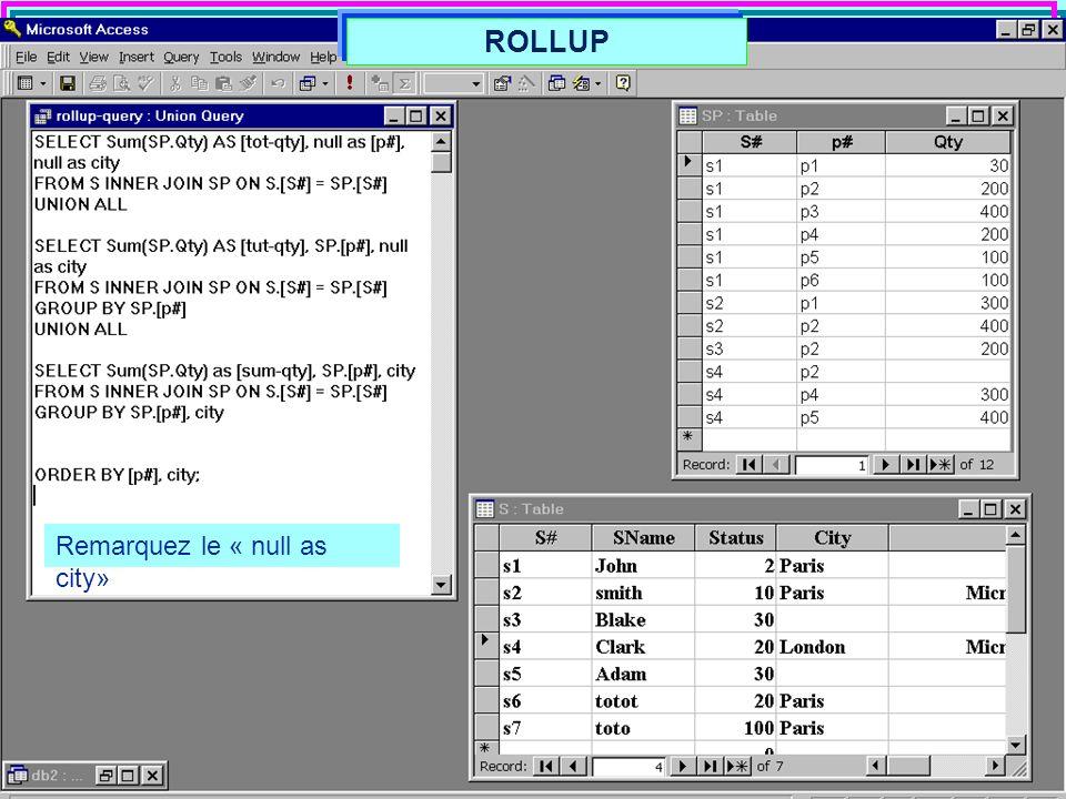 120 Rollup, Cube, Grouping Sets sous MsAccess n Il y en a pas n On peut simuler ces manipulations en utilisant –GROUP BY –UNION ALL –ORDER BY n Peut être laborieux pour le CUBE