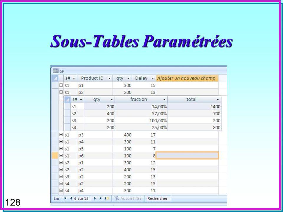 127 Sous-Tables Paramétrées