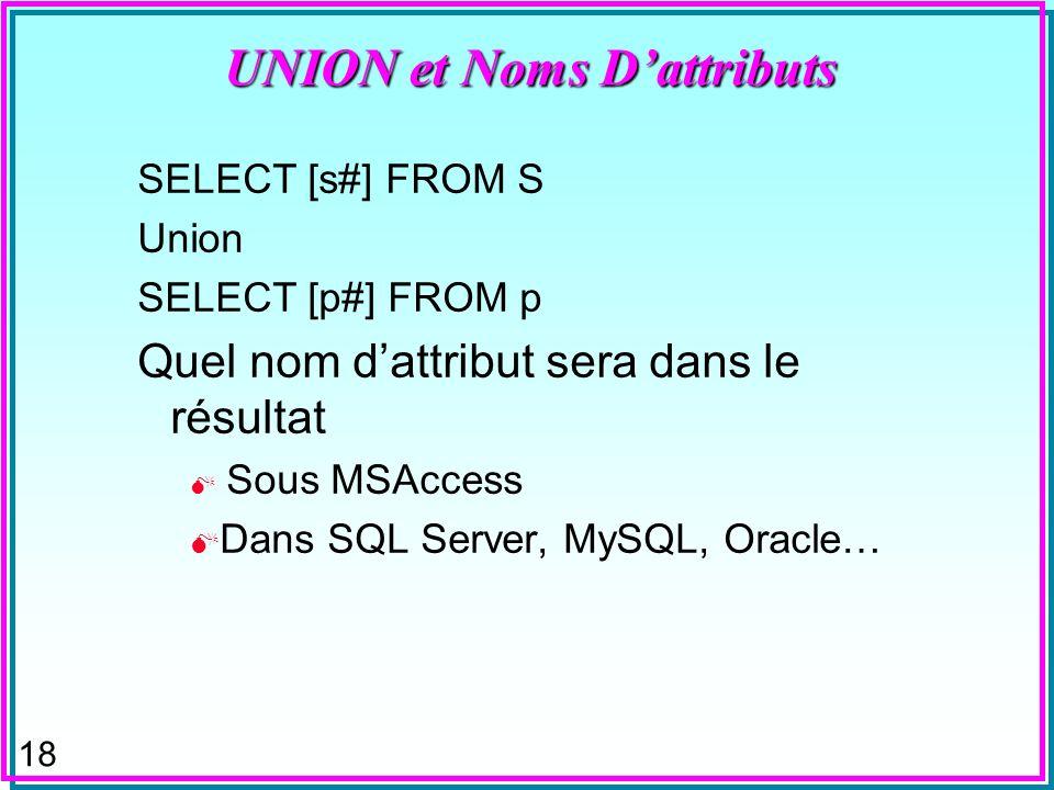 17 Pour en savoir + sur les attributs dynamiques n Litwin, W., Vigier, Ph.