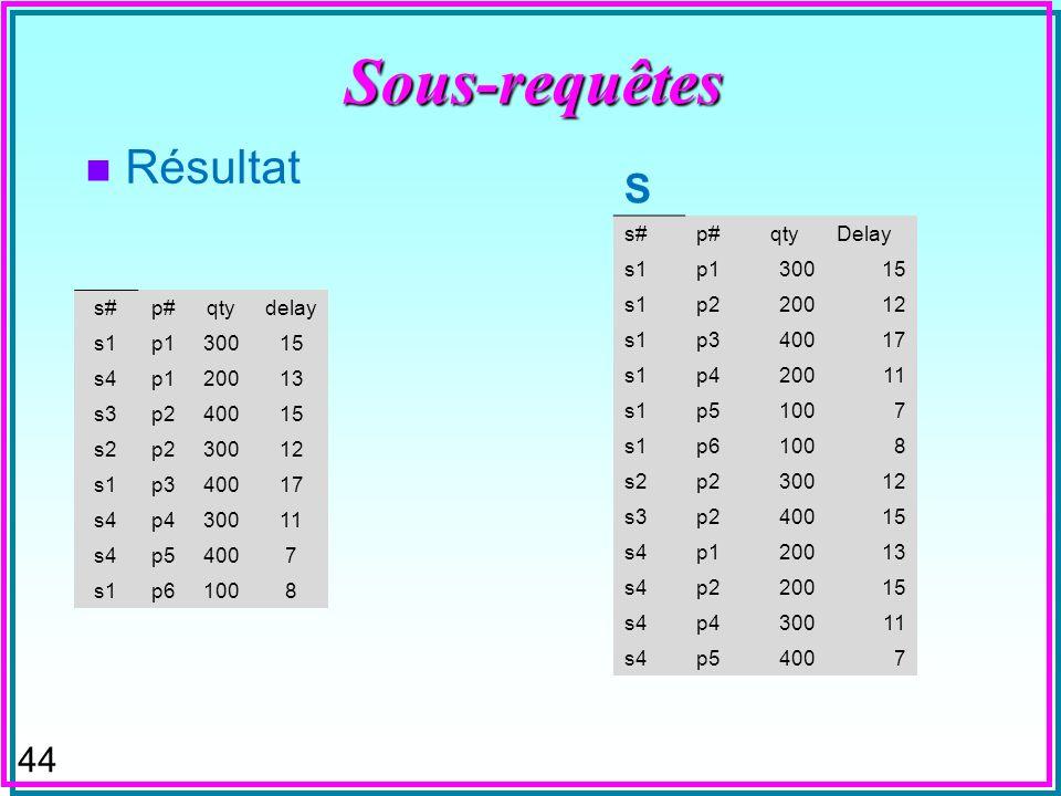 43 Sous-requêtes n Skyline –Tout objet non-dominé (caché totalement) par un autre SELECT X.[s#], X.[p#], qty, delay FROM SP X where not exists (select * from SP as Y where (Y.qty >= X.Qty and Y.Delay < X.Delay or Y.qty > X.Qty and Y.Delay <= X.Delay) and X.[p#] = Y.[p#]) order by X.[p#];