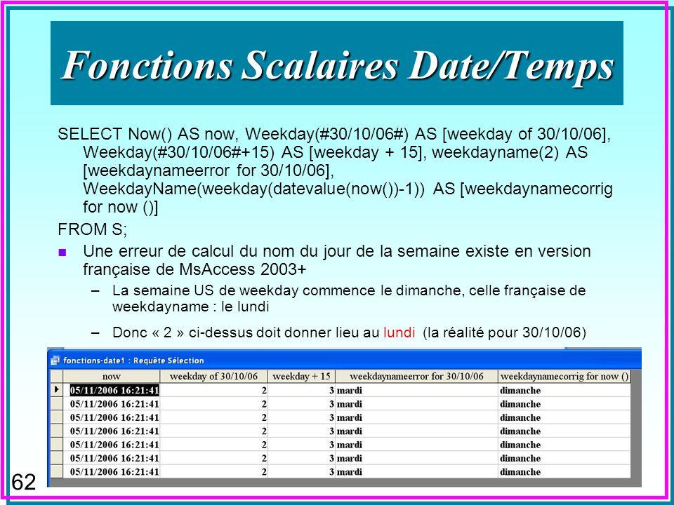 61 Valeurs nulles n Fonctions scalaires –peuvent sappliquer aux nuls –ABS, INT, LCASE...