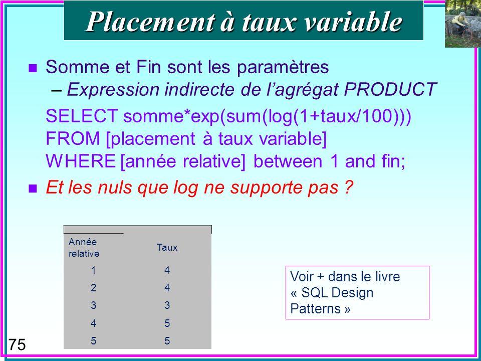 74 Fonction PMT SELECT int(Pmt([rate],[nper],[pv])) AS Annuitée, rate as taux_annuel, nper as nbre_années, pv as [valeur présente], int(Annuitée*nper) as valeur_payée, valeur_payée + pv as surprime Fonction PMT calcul d annuité d emprunt Annuitéetaux_annuelnbre_années valeur présente valeur_payéesurprime -160490,0520200000-320980-120980