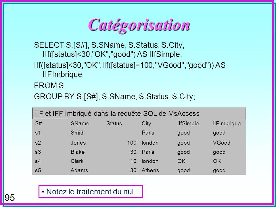 94 Catégorisation - On attribue une valeur dune catégorie à une plage de valeurs dun attribut -Status < 30 Catégorie OK -Autrement Catégorie Good -….