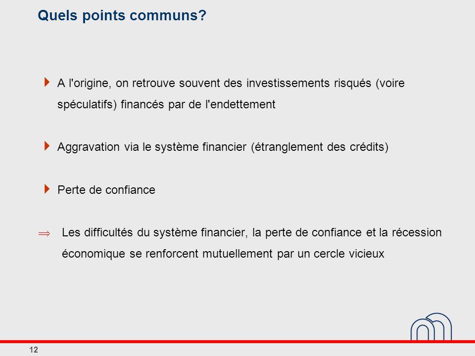 Quels points communs? A l'origine, on retrouve souvent des investissements risqués (voire spéculatifs) financés par de l'endettement Aggravation via l
