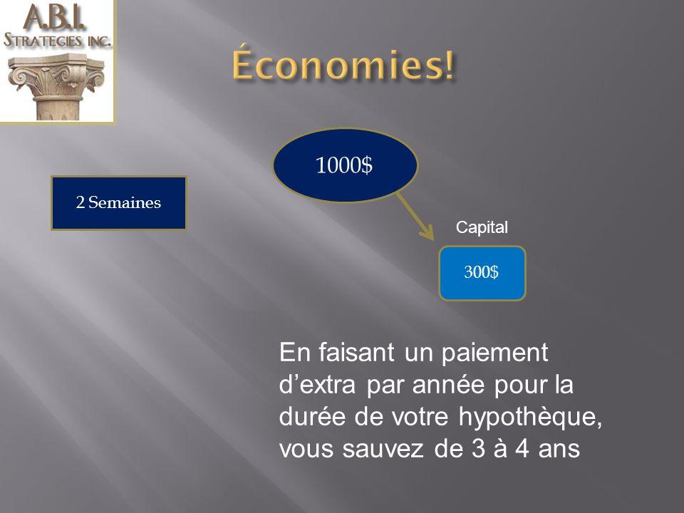 - Les premières années, vous payez environ 70% en intérêt 1000$ 300$ Intérêt 700$ Capital