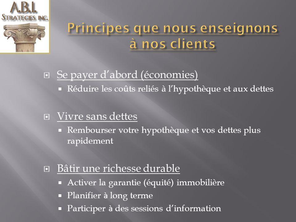 1. Évaluation du dossier et qualification du client 2.