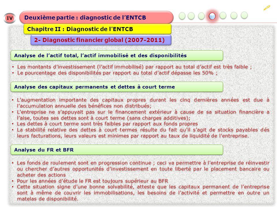 IV IV Deuxième partie : diagnostic de lENTCB Chapitre II : Diagnostic de l'ENTCB 2- Diagnostic financier global (2007-2011) Laugmentation importante d
