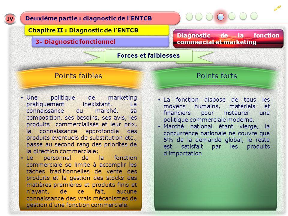 IV IV Deuxième partie : diagnostic de lENTCB Chapitre II : Diagnostic de l ENTCB 3- Diagnostic fonctionnel Diagnostic de la fonction commercial et marketing La fonction dispose de tous les moyens humains, matériels et financiers pour instaurer une politique commerciale moderne.