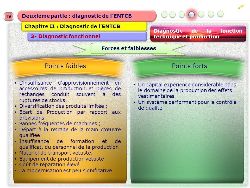 IV IV Deuxième partie : diagnostic de lENTCB Chapitre II : Diagnostic de l'ENTCB 3- Diagnostic fonctionnel Diagnostic de la fonction technique et prod