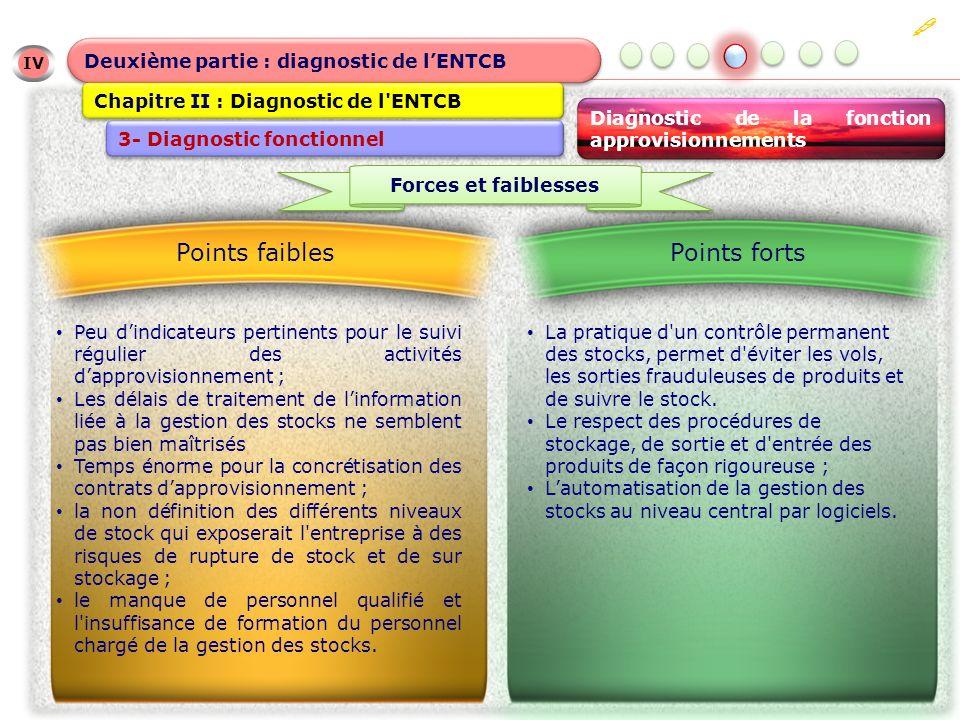 IV IV Deuxième partie : diagnostic de lENTCB Chapitre II : Diagnostic de l'ENTCB 3- Diagnostic fonctionnel Diagnostic de la fonction approvisionnement