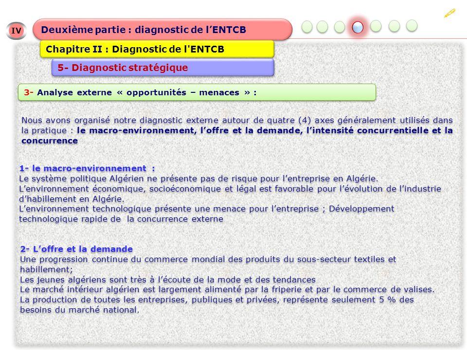 IV IV Deuxième partie : diagnostic de lENTCB Chapitre II : Diagnostic de l ENTCB 5- Diagnostic stratégique Nous avons organisé notre diagnostic externe autour de quatre (4) axes généralement utilisés dans la pratique : le macro-environnement, loffre et la demande, lintensité concurrentielle et la concurrence 1- le macro-environnement : Le système politique Algérien ne présente pas de risque pour lentreprise en Algérie.