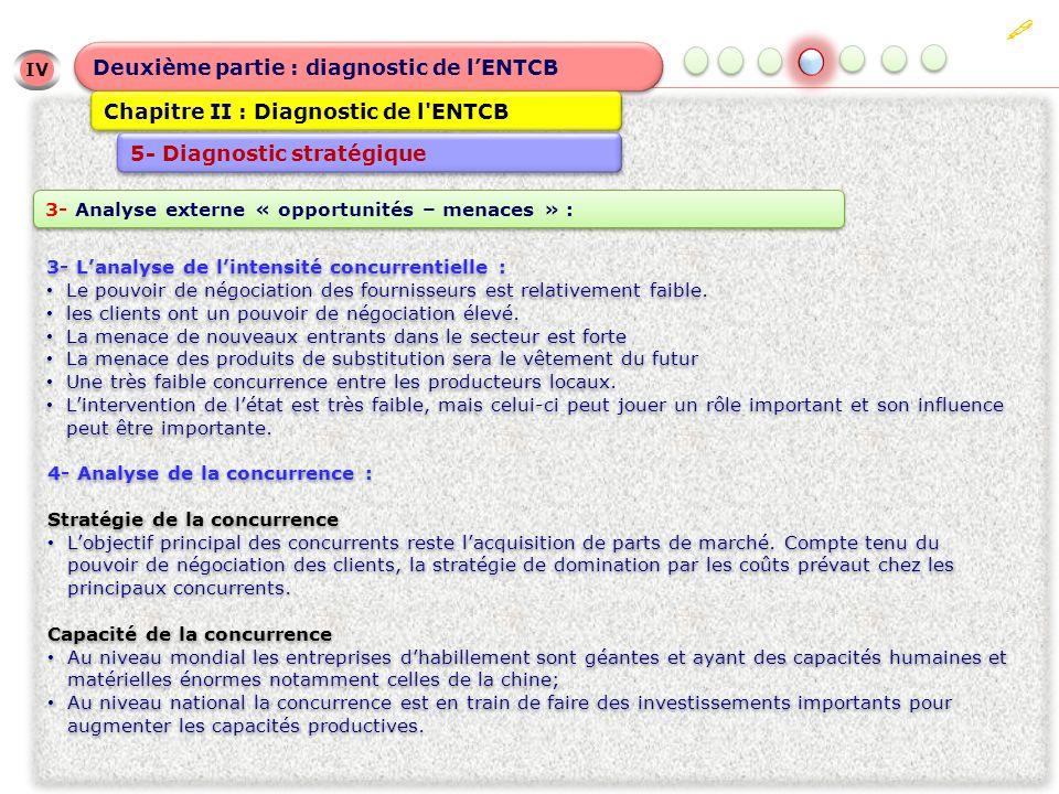 IV IV Deuxième partie : diagnostic de lENTCB Chapitre II : Diagnostic de l ENTCB 5- Diagnostic stratégique 3- Analyse externe « opportunités – menaces » : 3- Lanalyse de lintensité concurrentielle : Le pouvoir de négociation des fournisseurs est relativement faible.
