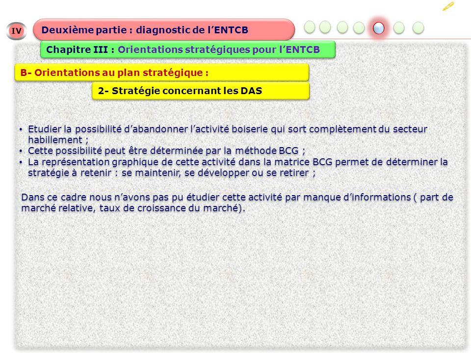IV Deuxième partie : diagnostic de lENTCB Chapitre III : Orientations stratégiques pour lENTCB B- Orientations au plan stratégique : Etudier la possib