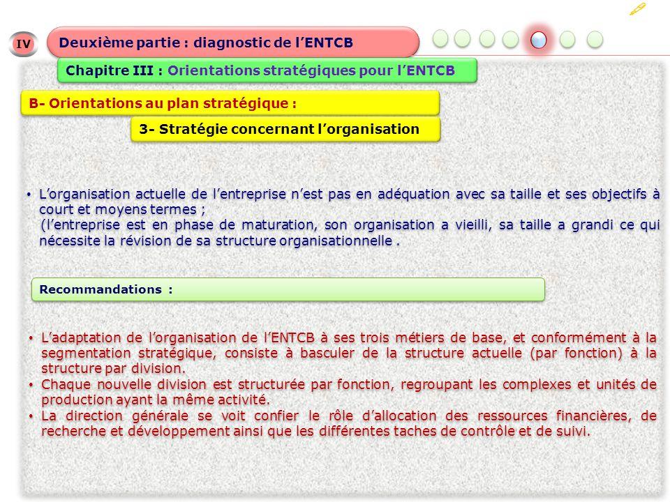 IV Deuxième partie : diagnostic de lENTCB Chapitre III : Orientations stratégiques pour lENTCB B- Orientations au plan stratégique : 3- Stratégie concernant lorganisation Ladaptation de lorganisation de lENTCB à ses trois métiers de base, et conformément à la segmentation stratégique, consiste à basculer de la structure actuelle (par fonction) à la structure par division.