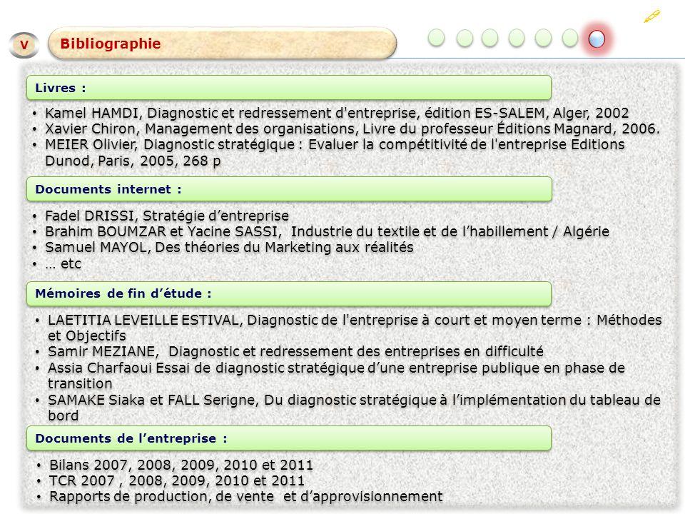 Bibliographie IV V Kamel HAMDI, Diagnostic et redressement d entreprise, édition ES-SALEM, Alger, 2002 Xavier Chiron, Management des organisations, Livre du professeur Éditions Magnard, 2006.