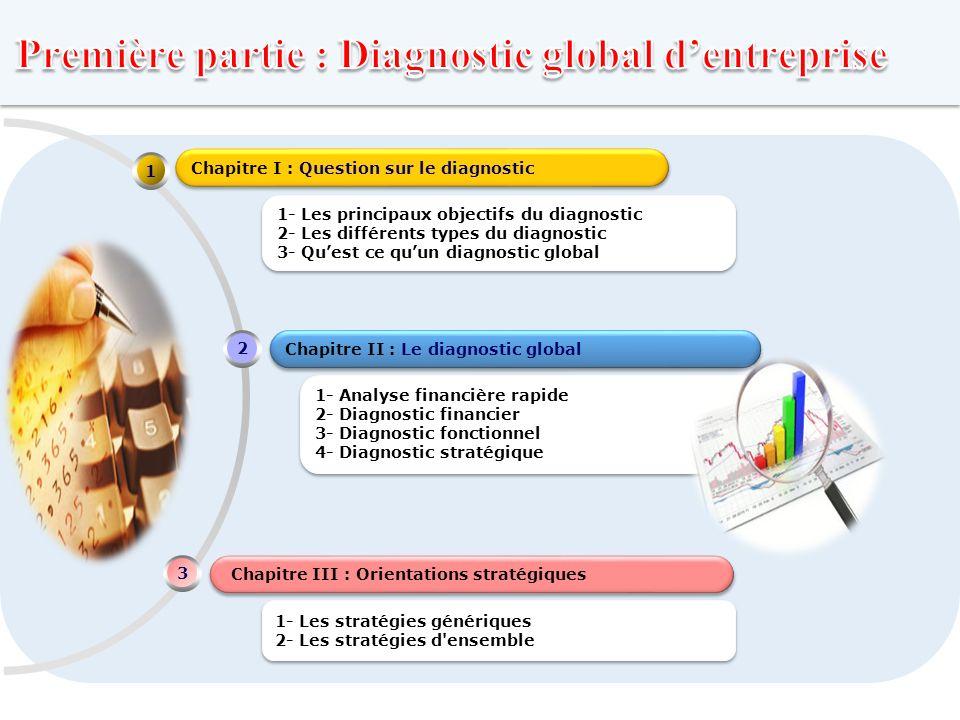 LOGO Chapitre II : Le diagnostic global Chapitre III : Orientations stratégiques 2 3 Chapitre I : Question sur le diagnostic 1 1- Analyse financière r