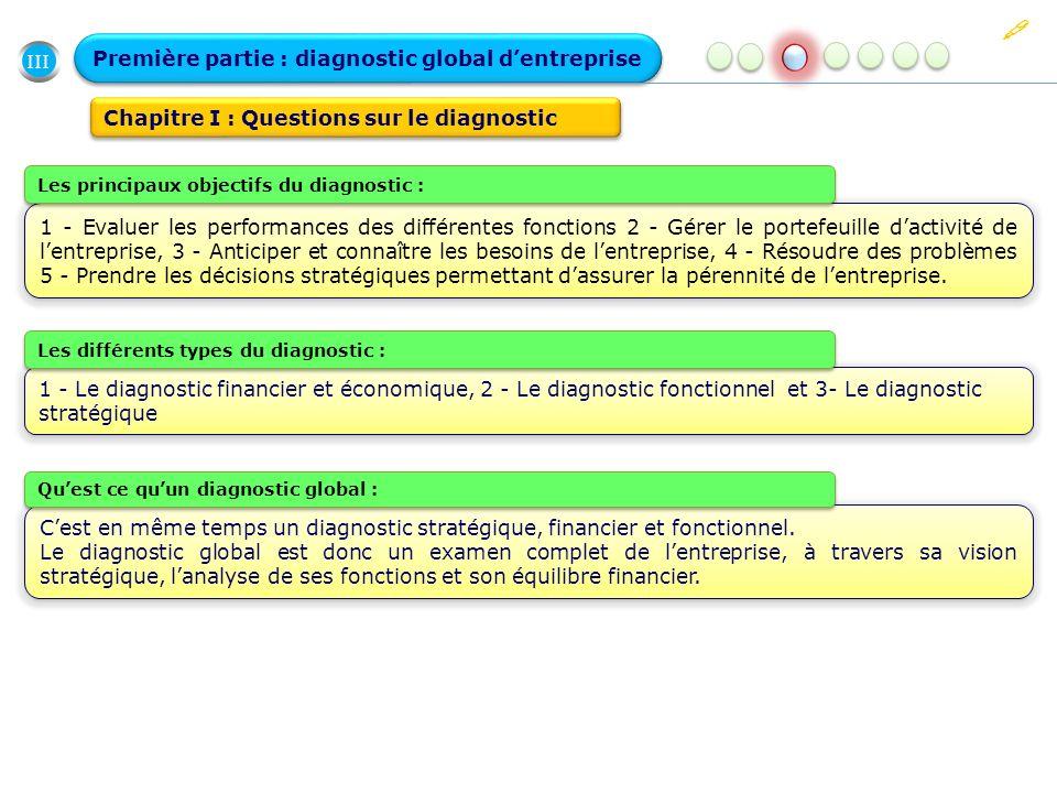 III Première partie : diagnostic global dentreprise Chapitre I : Questions sur le diagnostic 1 - Evaluer les performances des différentes fonctions 2