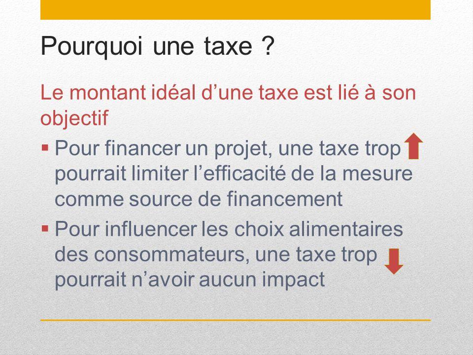 Pourquoi une taxe ? Le montant idéal dune taxe est lié à son objectif Pour financer un projet, une taxe trop pourrait limiter lefficacité de la mesure